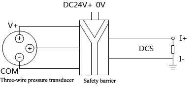 4-20mA circuit of three-wire pressure transducer powered by safety barrier