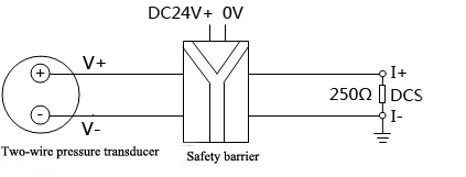 4-20mA circuit of two-wire pressure transducer powered by safety barrier