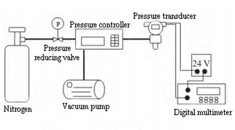 Absolute pressure transducer calibration system
