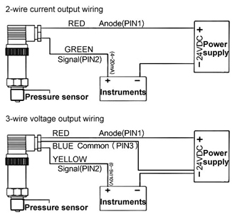 Two-wire and three-wire pressure sensor wiring diagram