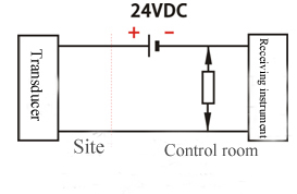 Wiring diagram of 2 wire pressure transducer